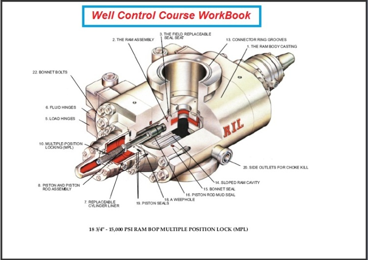 Well control course workbook oil rig documents for Documents control course